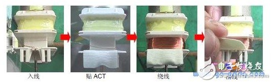 Low frequency transformer winding method.jpg