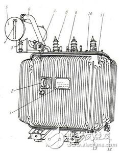 Main components and functions of power transformers.jpg