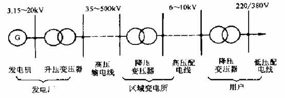 The structure and working principle of power transformer.jpeg